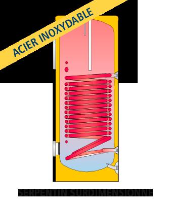 GEISER INOX GX-HL