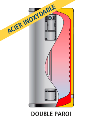 GEISER INOX GX6-D