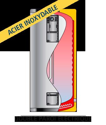 GEISER INOX GX6-DEC