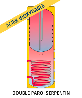 GEISER INOX GX6-P