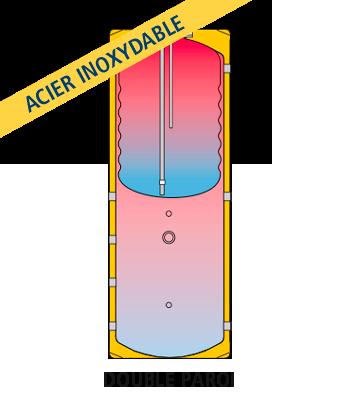 GEISER INOX GX6-PAC