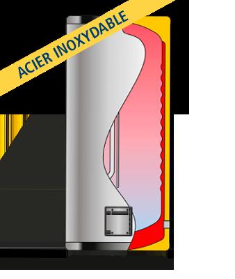 GEISER INOX GX6-S