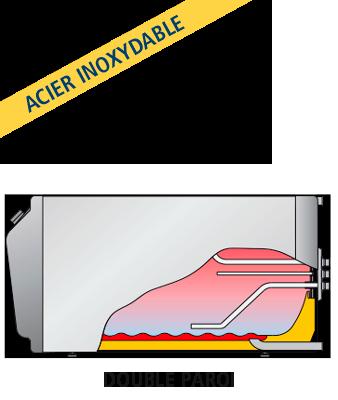 GEISER INOX GX6-TS