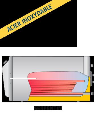 GEISER INOX GX-TSM