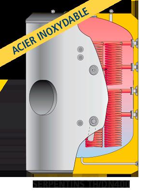 MASTER INOX MXV-S2B