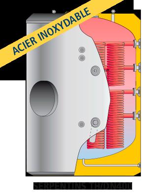 MASTER INOX MXV-SS2B