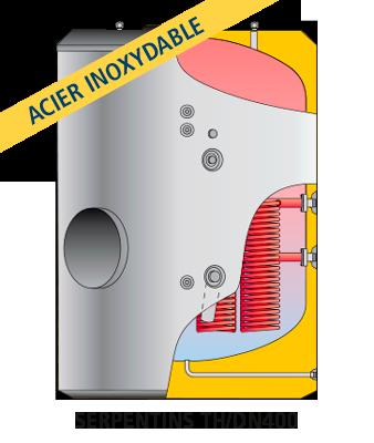 MASTER INOX MXV-SSB